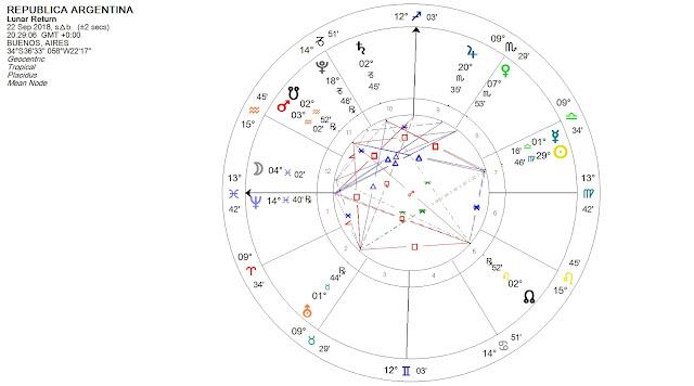 Predicciones sobre el futuro de la Argentina - Página 9 RL22-09-18