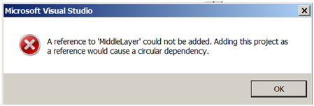 What is Circular Dependency and How Do We Resolve It