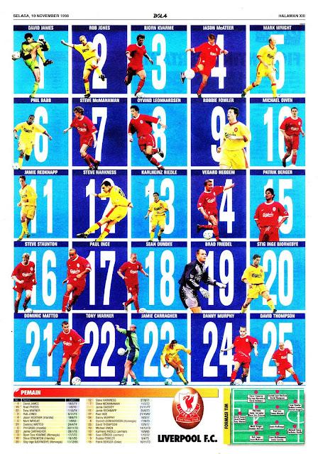 LIVERPOOL FC TEAM SQUAD 1998