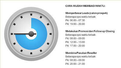 Download Ebook Cara Membagi Waktu