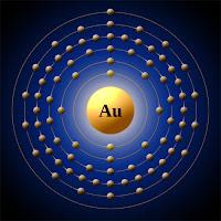 Altın atomu elektron modeli