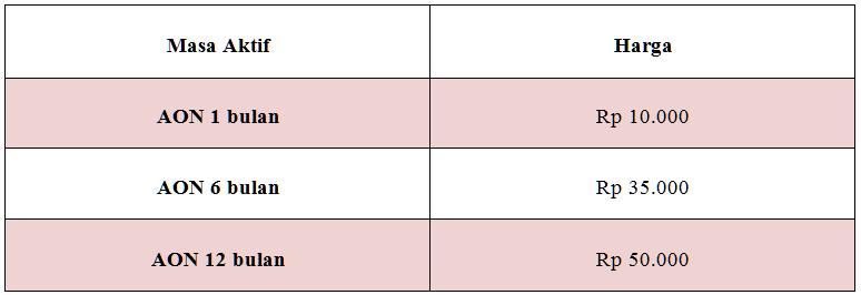 Info Harga Dan Cara Daftar Paket Internet 3 Tahun 2015