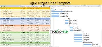 Agile Project Plan Template