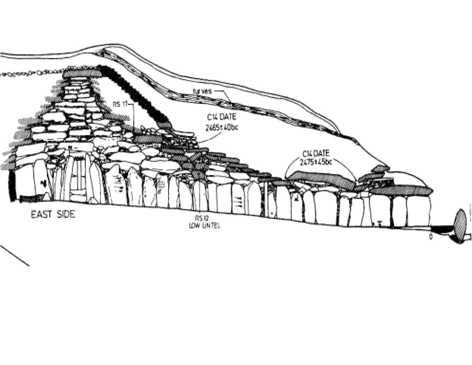 Rm 105 Newgrange Lesson