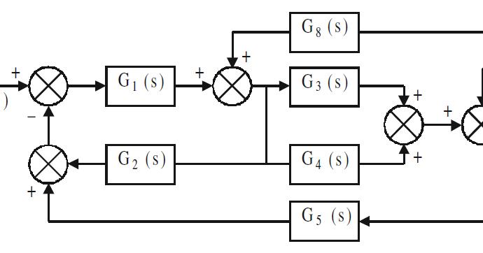 block diagram reduction using matlab simulink