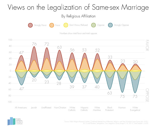 legalization of same sex marriages essay Same sex marriages essay the topic of same sex marriages has flooded our headlines for many years, particularly whether or not it should be legalized.
