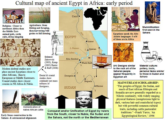 foraging cultures in africa The image was reinforced by modern examples of hunter-gatherer cultures like the bushmen of the kalahari in southern africa foraging cultures.