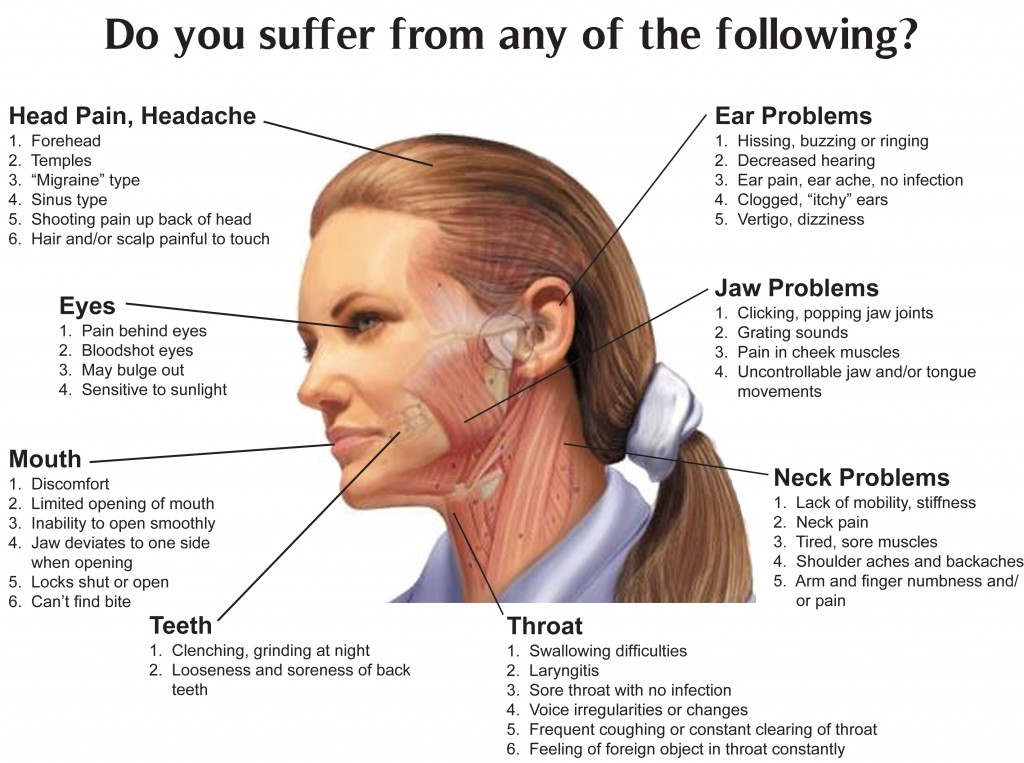 Wooden Rabbit: Headaches: The possible role of the jaw in