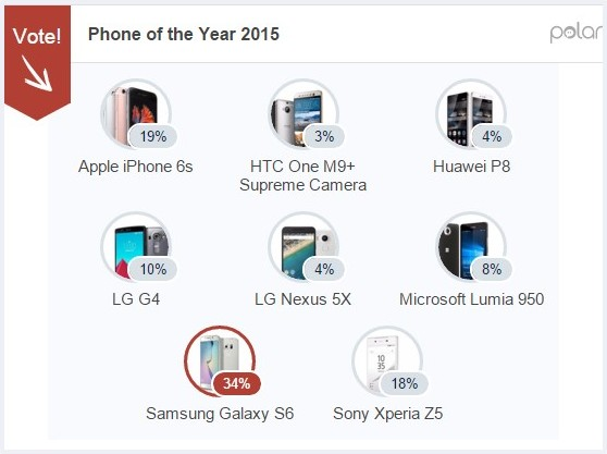 phone of the year 2015