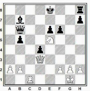Partida de ajedrez Botvinnik – Euwe (1948)