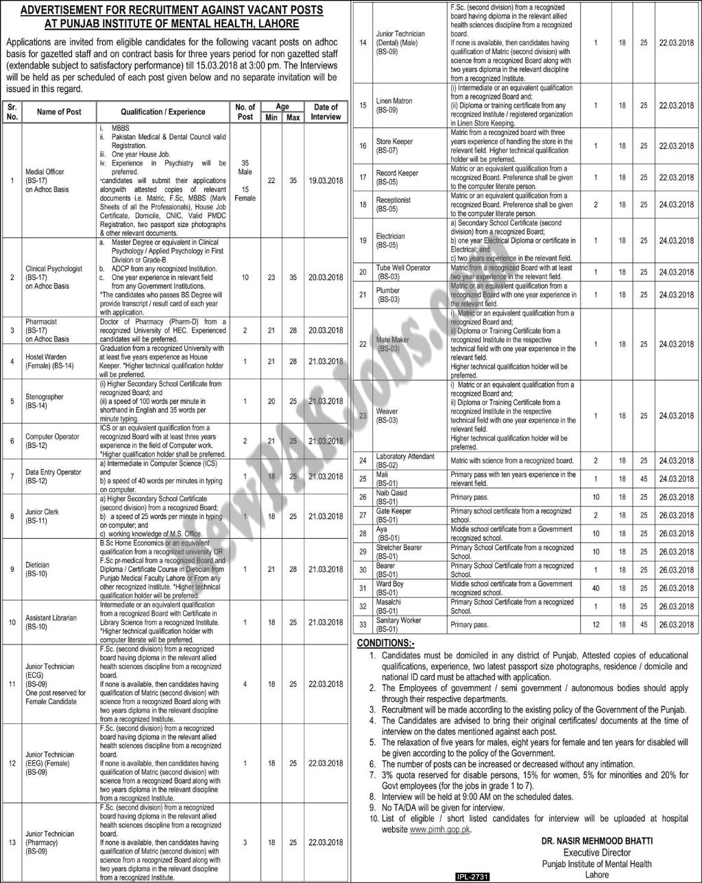 Latest March 2018 Jobs in Punjab Institute of Mental Health