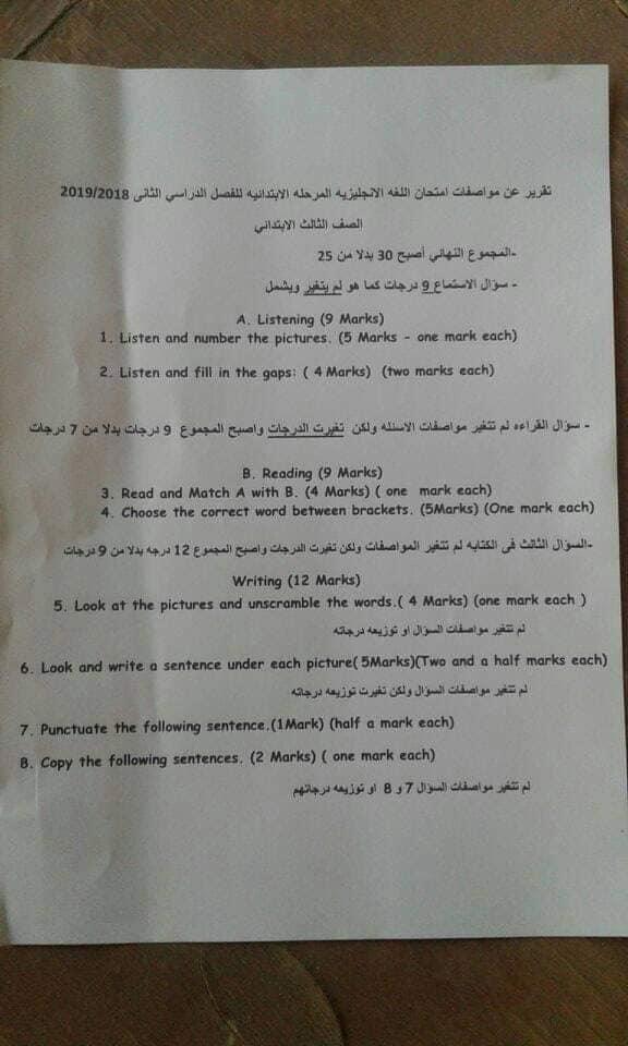 طريقة توزيع درجات مادة اللغة الانجليزية لصفوف المرحلة الابتدائية حسب المواصفات الجديدة 1