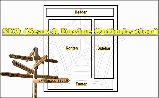 Pengertian SEO (Search Engine Optimization) untuk Pemula