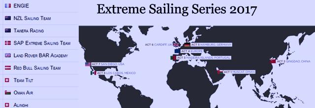 Extreme Sailing Series 2017