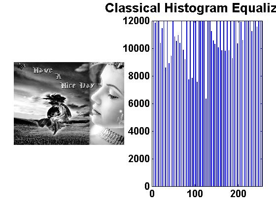 TRUTH BEHIND THE TRUTH: MATLAB Code For HISTOGRAM Comparison