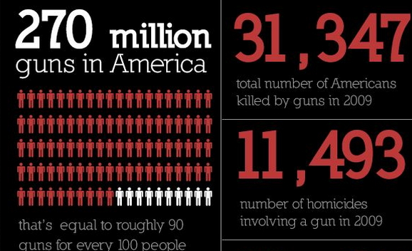 mass shootings america 2015