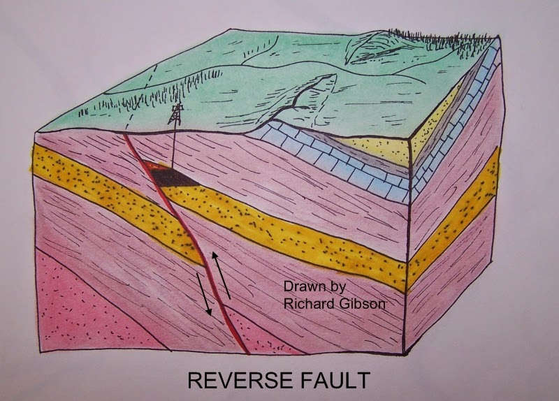 History Of The Earth April 28 Fault Types