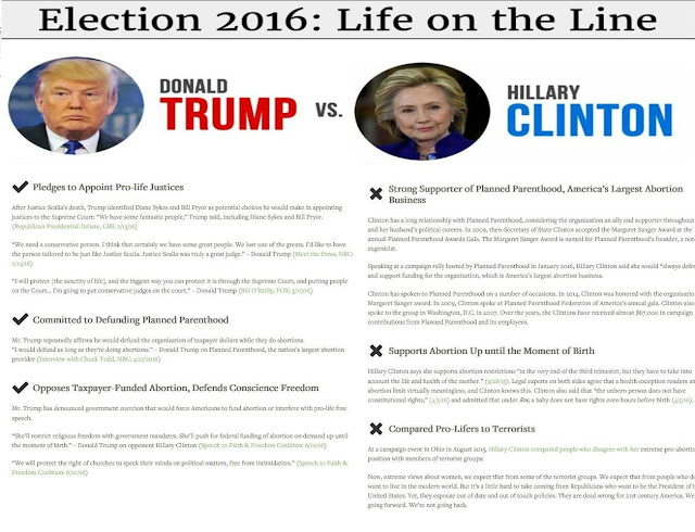 https://www.sba-list.org/trump-vs-clinton