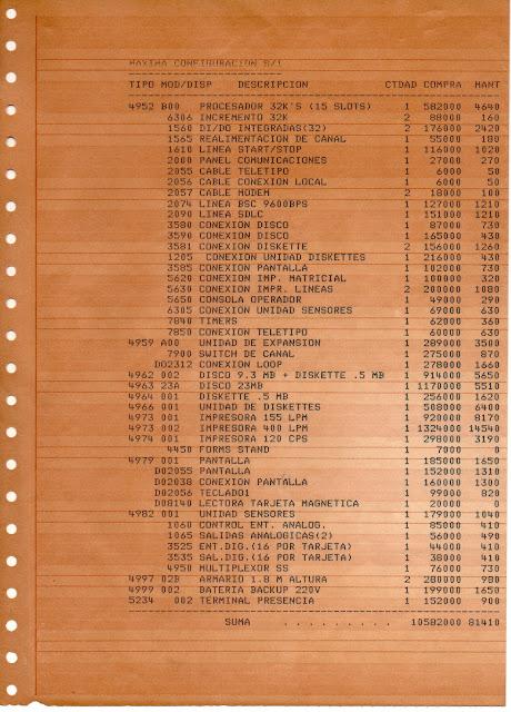 Llistat dels diferents elements necessaris de programari i maquinari