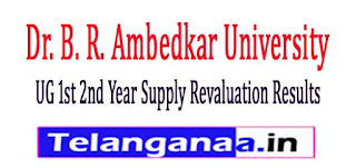 BRAU UG 1st 2nd Year Supply Revaluation Results 2017