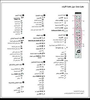 شرح برنامج اليستريتور pdf