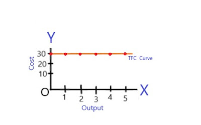 Total-Fixed-Cost