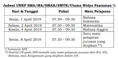Jadwal UNKP SMA/MA Tahun 2019