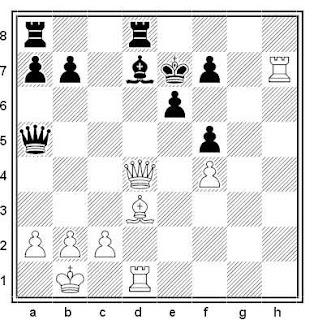 Posición de la partida de ajedrez Zeitlin - Ossipov (URSS, 1970)