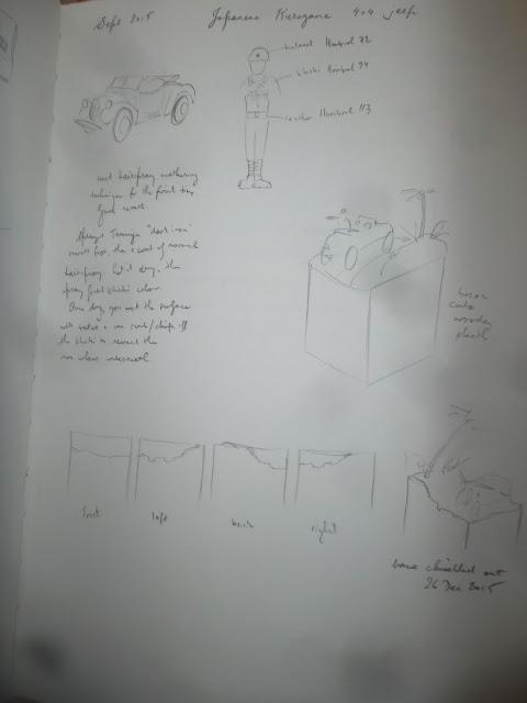my diorama planning sketch