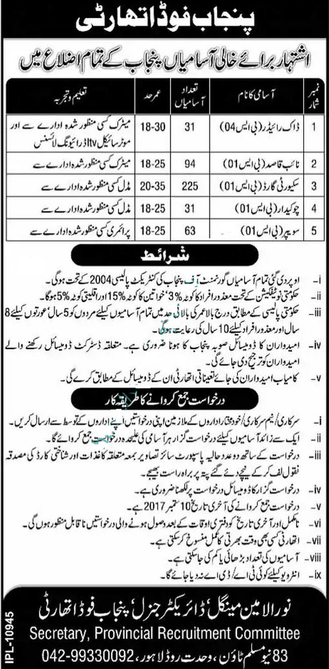 Latest Punjab Food Authority Jobs 2017