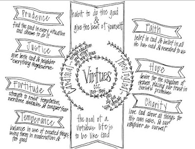 Look to Him and be Radiant: Teaching About Heroic Virtue