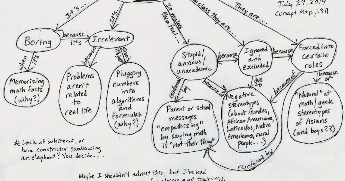 Sad Armadillo: Julie Wright's Math Teaching Blog: Why Do