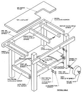 Woodworking Ideas That Sell