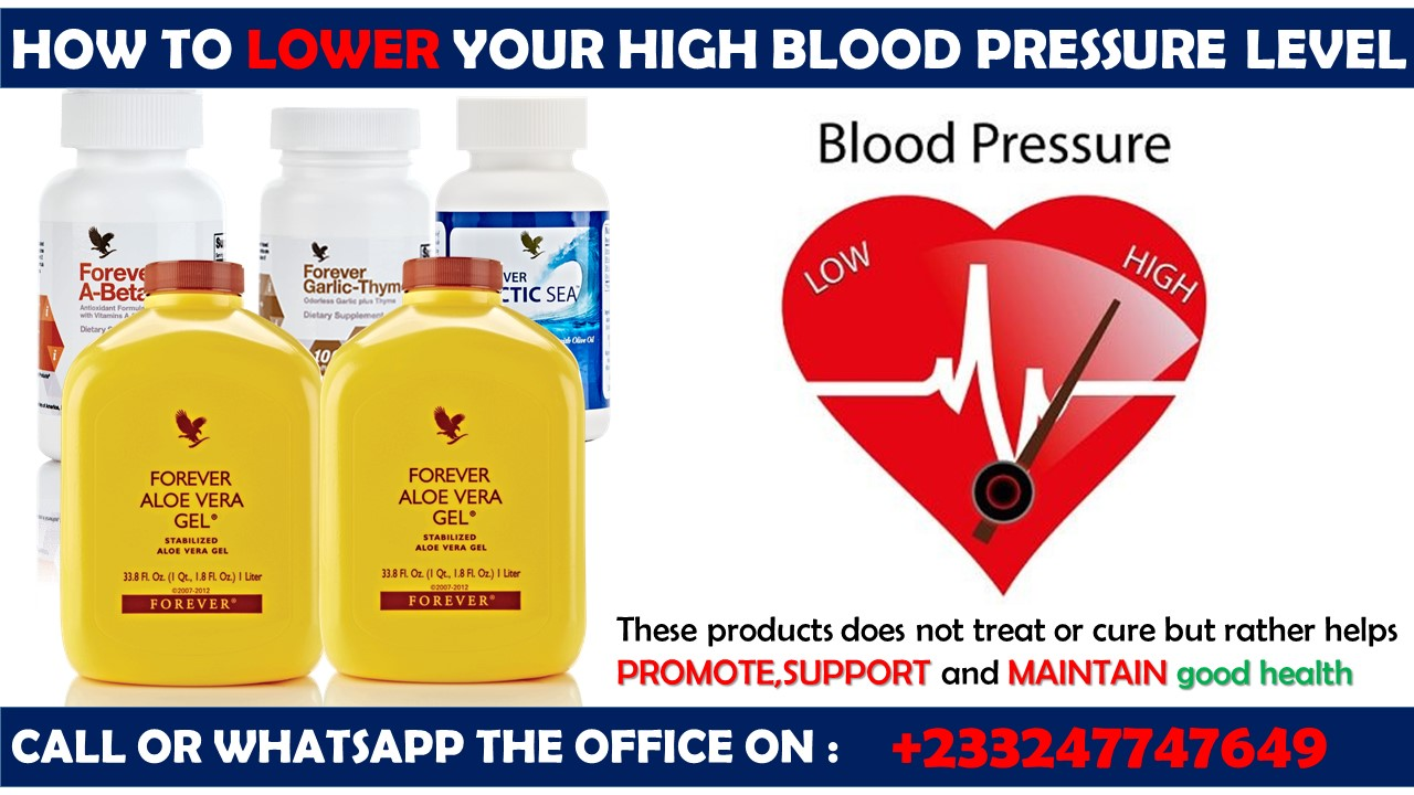 How To Lower Your High Blood Pressure Level Naturally The Weight Management Health Care Blog