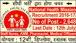National Rural Health Mission Recruitment 2018 For ANM, Staff Nurse, Pharmacists Job