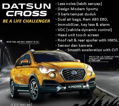 Datsun Malang Dealer | Promo DP Ringan Harga Kredit Mobil ...