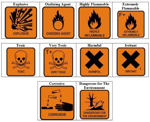 Keselamatan dan Keamanan Kimia di Laboratorium