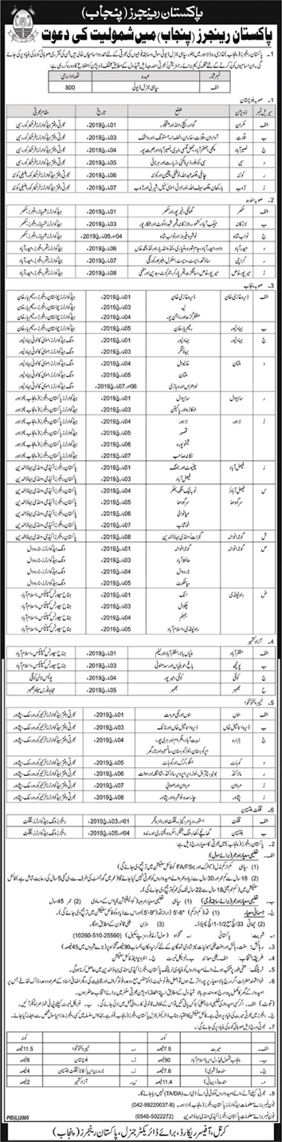 Pakistan Rangers Jobs 2019 800 Vacancies For General Duty Soldier Apply Now From all Pakistan