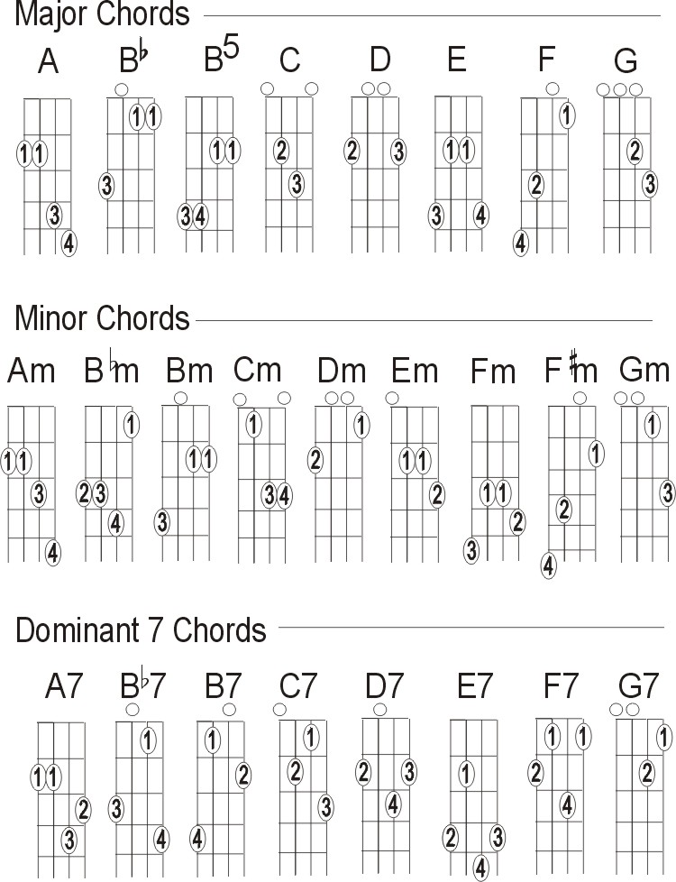 INSTRUMUNDO Instrumentos Musicales: 2012-07-01