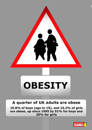 Obesity: The cause, the cost, the solution