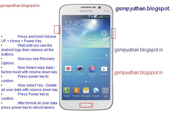 HOW TO FORMAT SAMSUNG C3222 DUOS