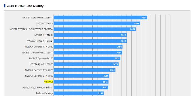Vega Teste Performance 2160p Lite Final Fantasy V (2)