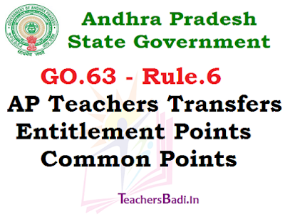 AP Teachers Transfers,Entitlement Points,Common Points