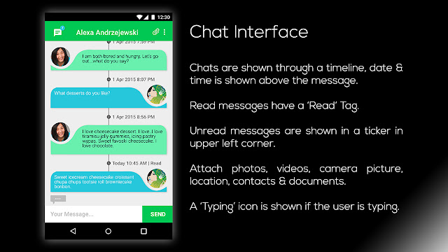 Limechat UI Chat Interface