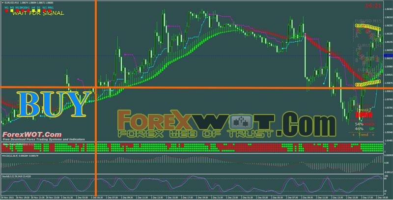 Forex profit ribbon