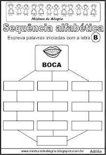 Sequência alfabética letra B