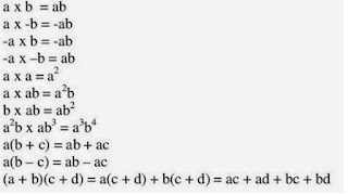 Rumus Matematika Aljabar