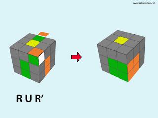 F2L_rubik3x3
