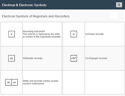 Electrical Symbols of Registrars and Recorders
