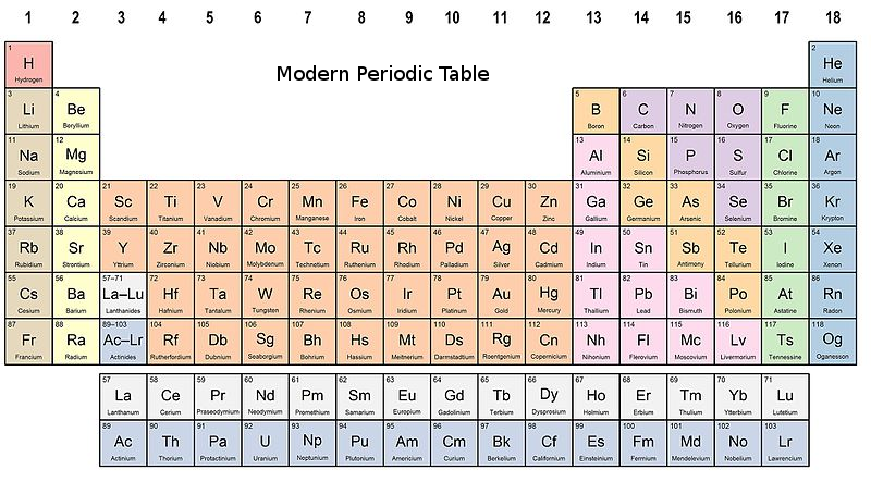 periodic table questions and answers pdf